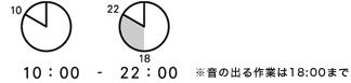 10:00 - 22:00 音の出る作業は18:00まで