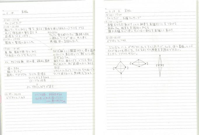 京極さんのある日の日誌
